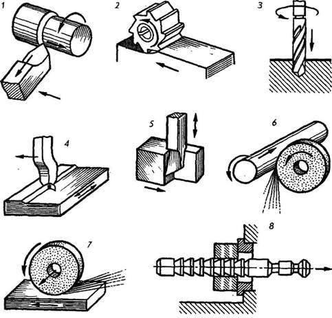 социальных сетях: способ обработки металла резанием согревающие качества