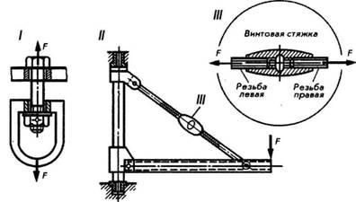 Разжим фланцевых соединений механические