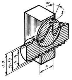 Основные размеры»; ГОСТ 24738-81 «Основные нормы взаимозаменяемости.